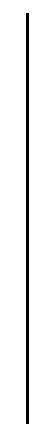 Linea Horizontal